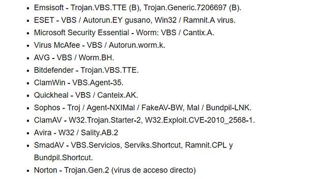 variantes de tipos de virus-de acceso directo