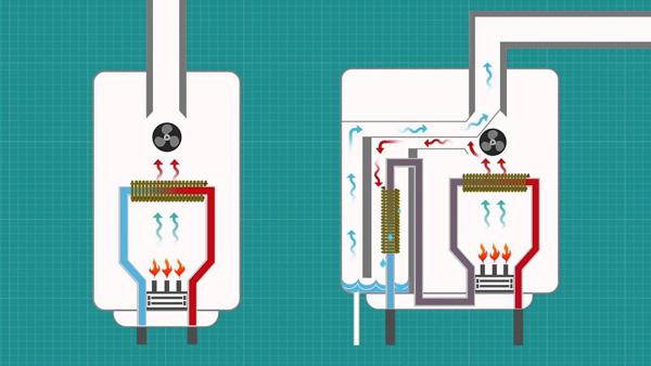 como funcionan las calderas de condensación