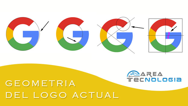 geometria del logotipo de google